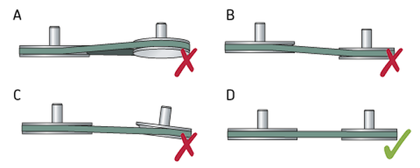 Effects of Wrong Alignment on Belt Life